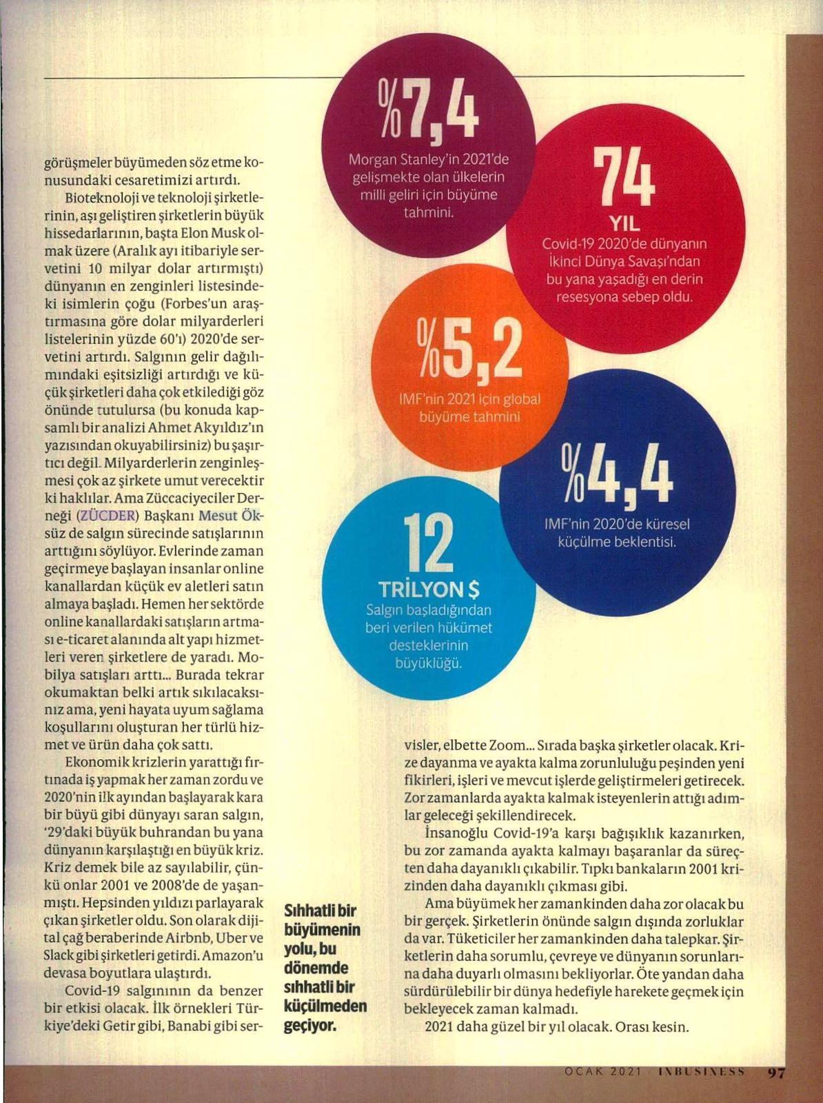 05.01.21 (1) inbusiness Dergisi