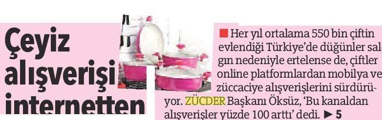 Zücder Bursa Olay 1 26.04.2020