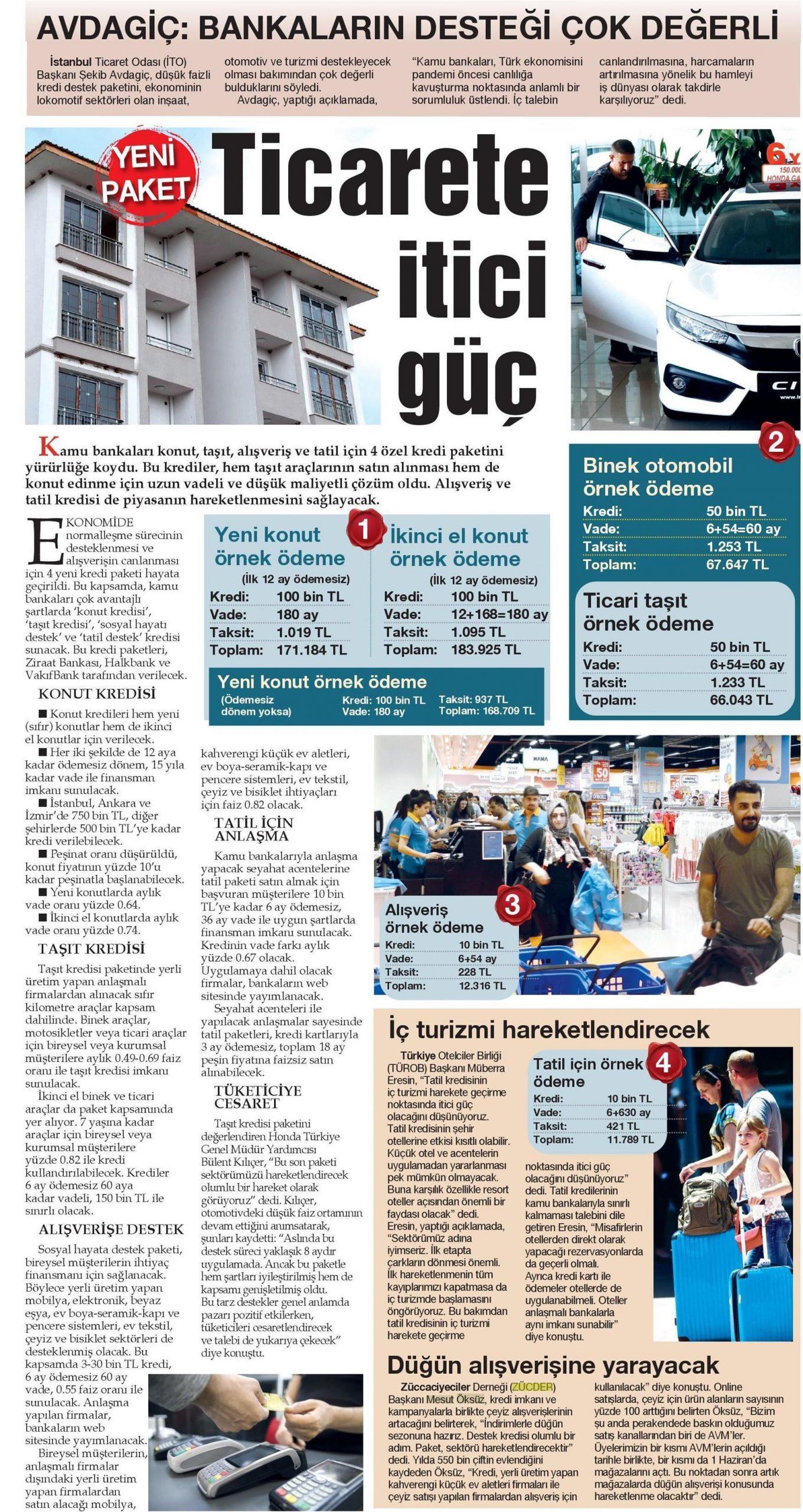 Zücder Ticaret Gazetesi 2. 05.06.2020